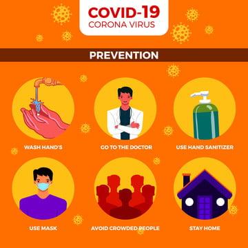 Manuale di Prevenzione da contagio Covid-19